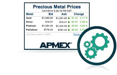 silver spot price apmex
