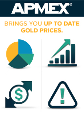 gold spot price alert
