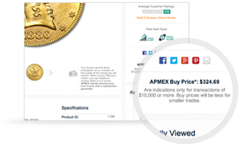 Selling Gold Online through APMEX