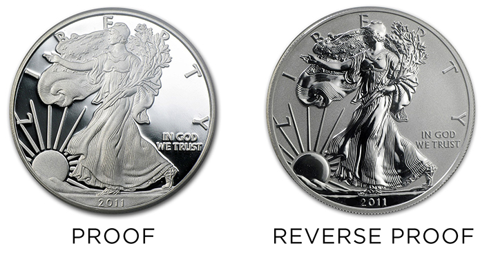 Reverse Proof and Proof Side-by-Side Comparison