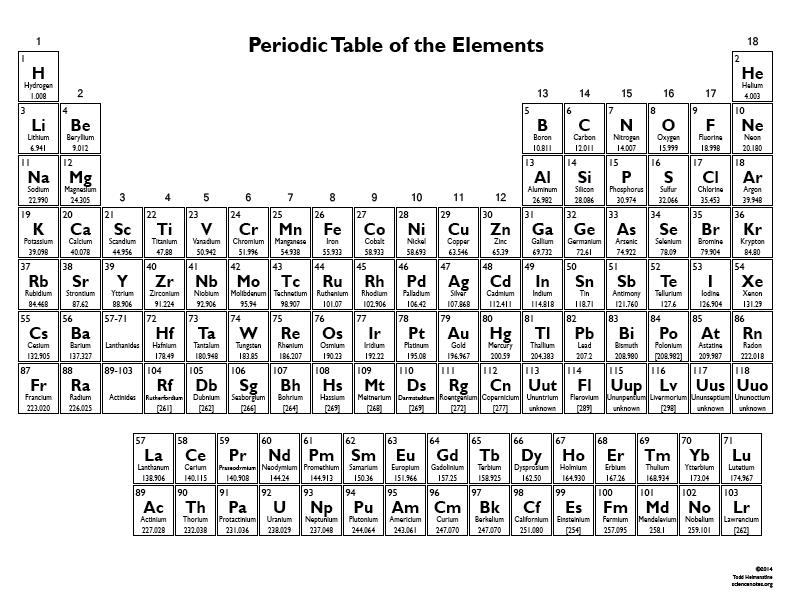 Silver Periodic Table What Is Silver Symbol Ag Apmex