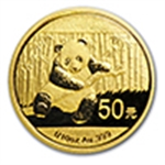 Gold Pandas - 1/10 oz (2014 & Prior)