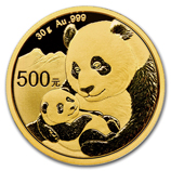 China Gold Panda Coins