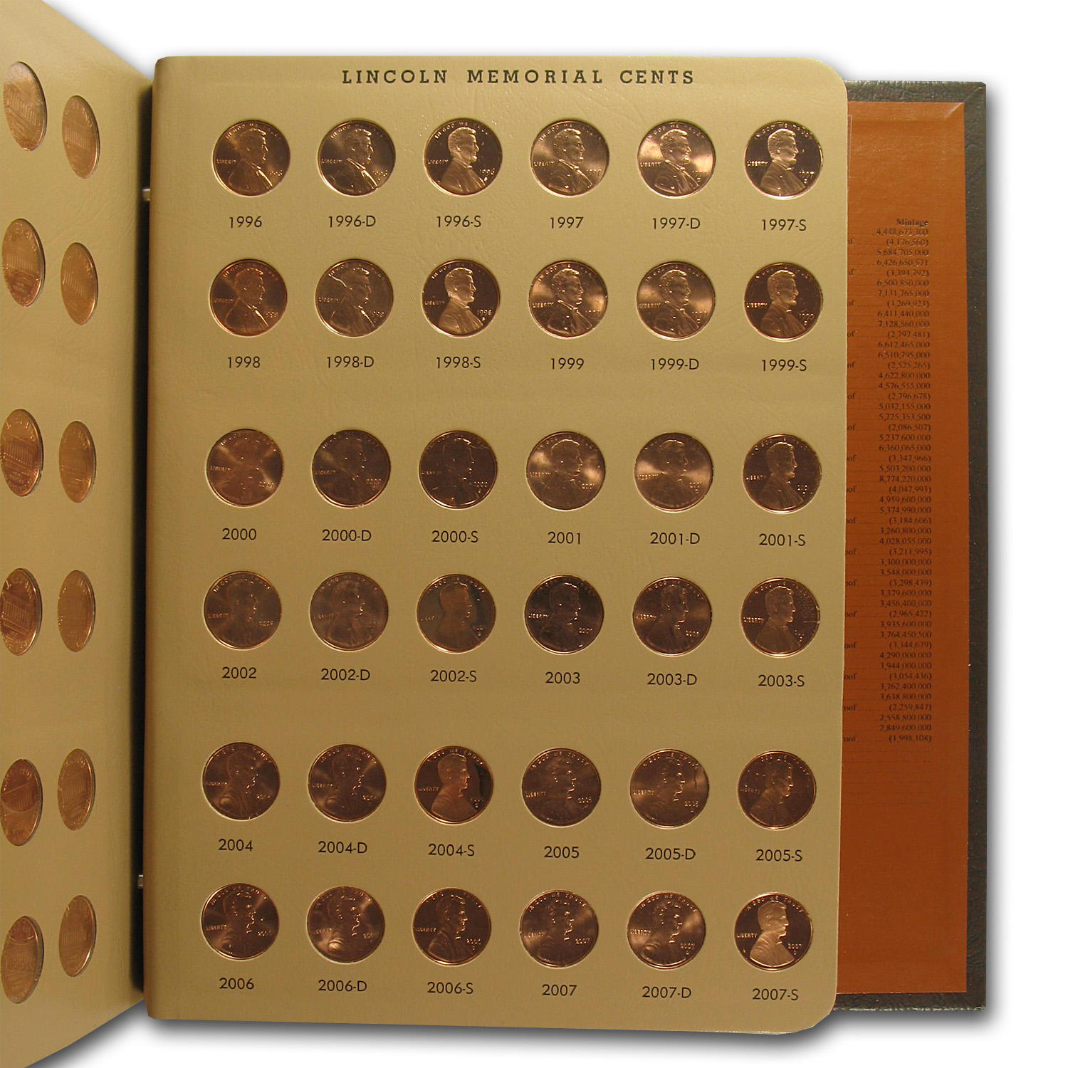 1909-2009 Near Complete Lincoln Cent Set Dansco Album