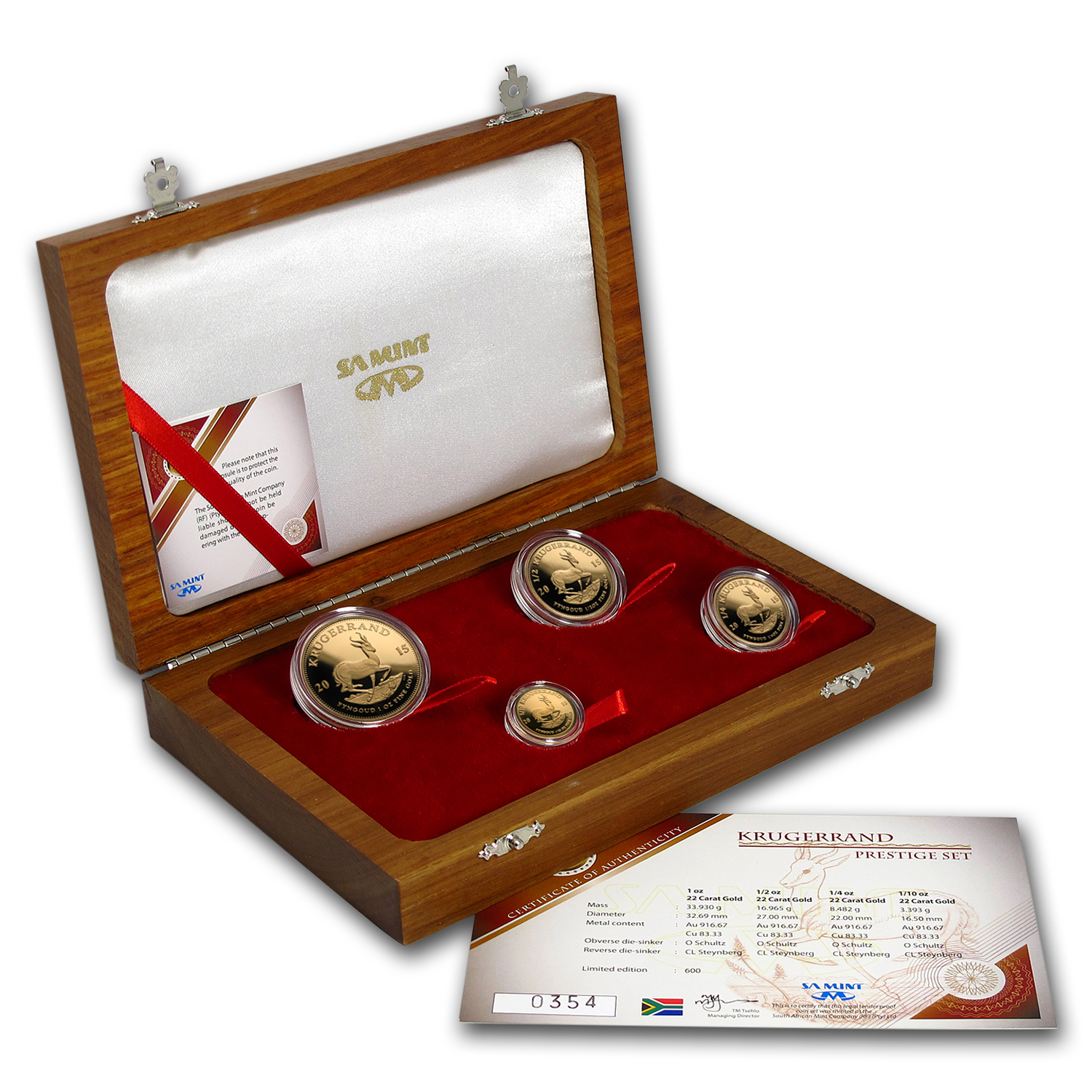 2015 South Africa 4-Coin Gold Krugerrand Proof Set