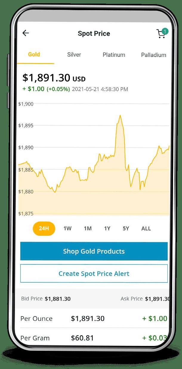 APMEX App Spot Prices
