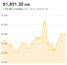 APMEX App Gold Spot Price