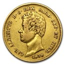 sardinia-gold-silver-coins-currency