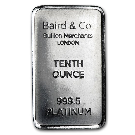 1/10 oz Platinum Bar - Secondary Market