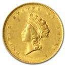 $1 Indian Head Gold Dollar Type 2 AU (Random Year)