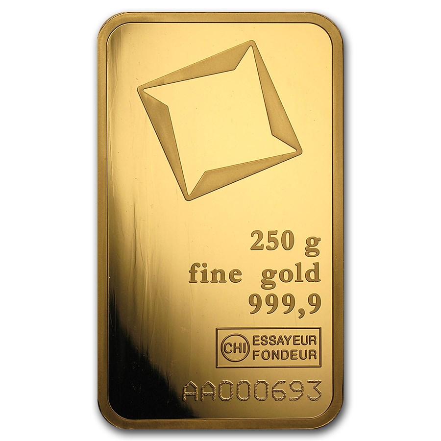 250 gram Gold Bar - Secondary Market